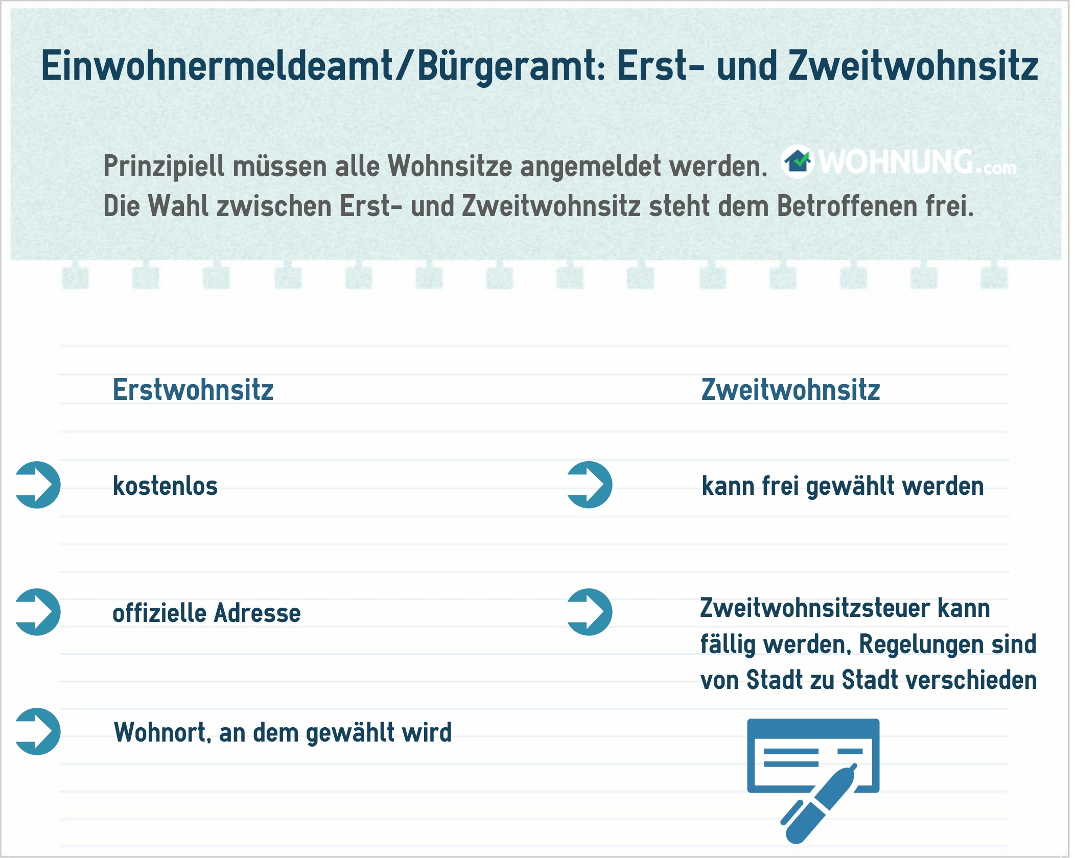 """2. Weltkrieg / Kriegsende. """"Deutsche Kennkarte / German Identity Card""""  (zweisprachiger ..."""