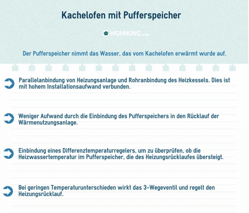 KachelofenZusatzenergiePuffer