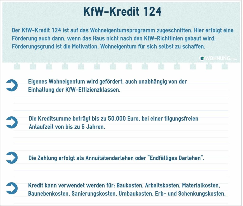 KfWKredit124