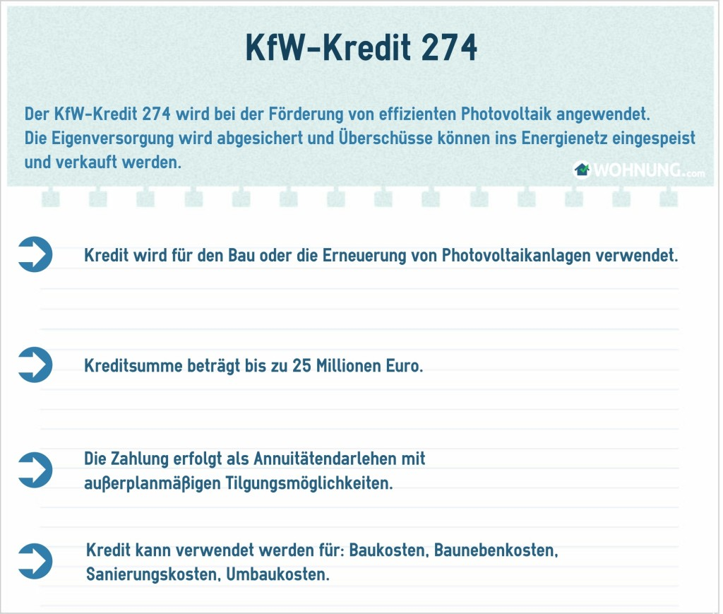 KfWKredit274