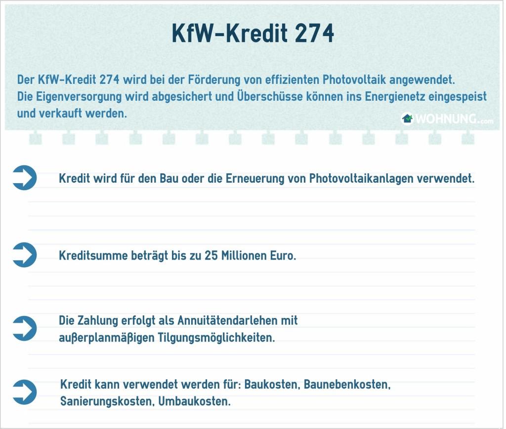 KfWKredit274