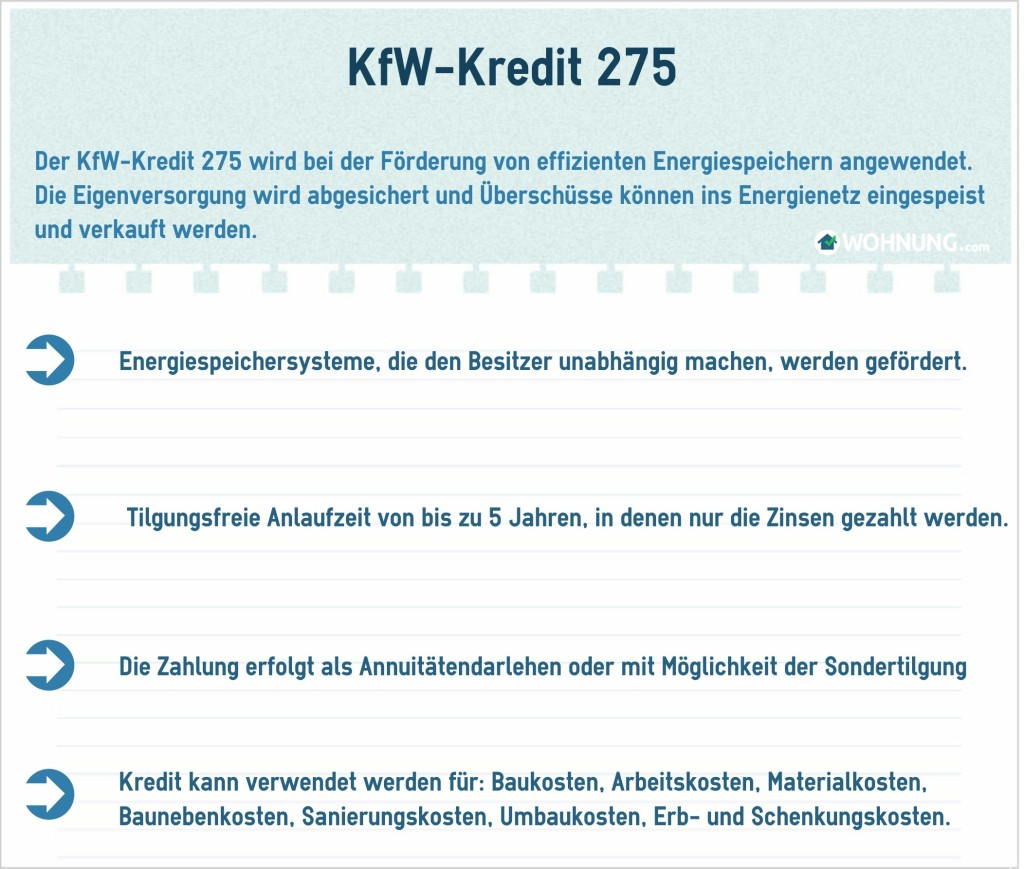 KfWKredit275