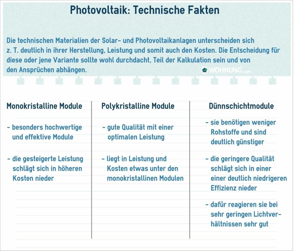 PhotovoltaikNachhaltigTechnik