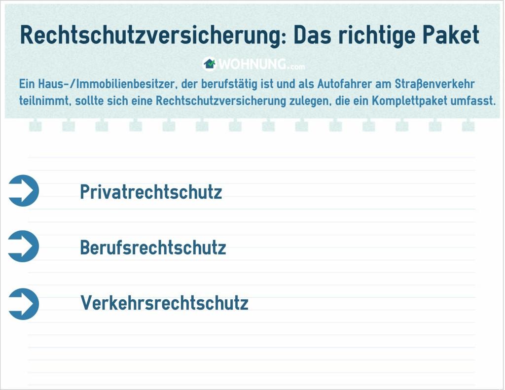 RechtschutzversicherungdasrichtigePaket
