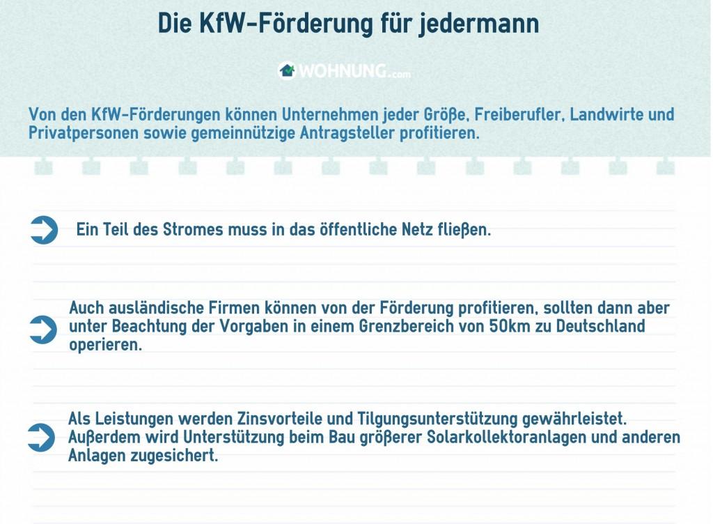 SolaranlagenFörderungsmöglichkeitenKfW