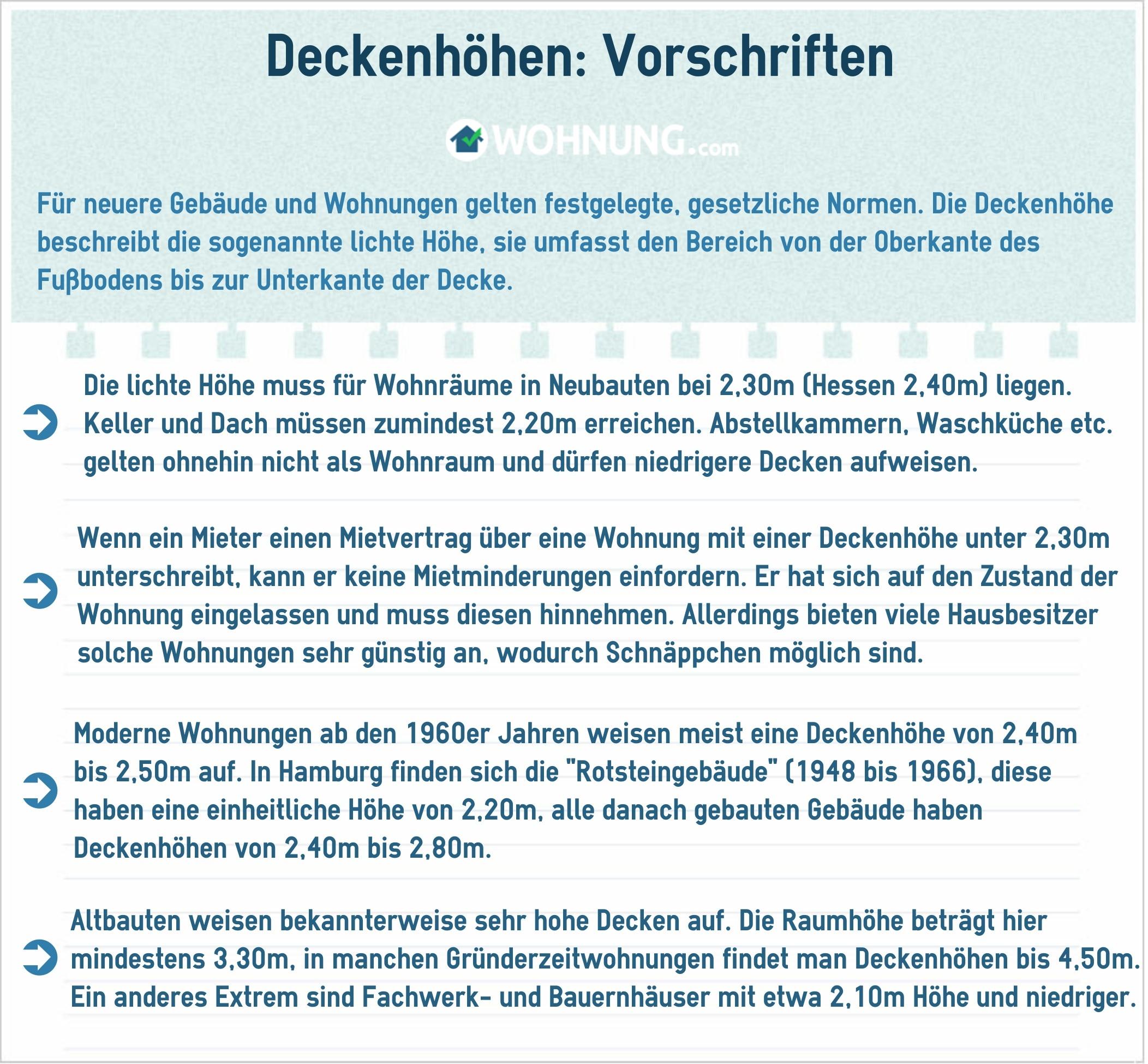 Alt- und Neubau: Deckenhöhe - Wohnung.com Ratgeber