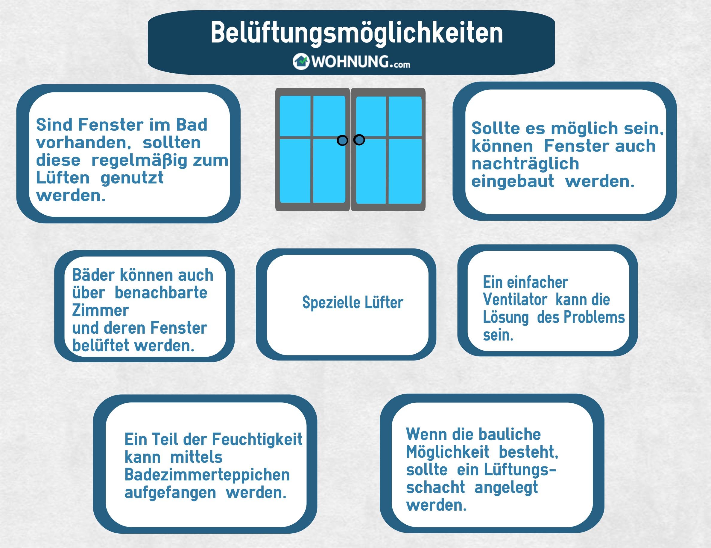 Richtiges Lüften im Bad - Wohnung.com Ratgeber