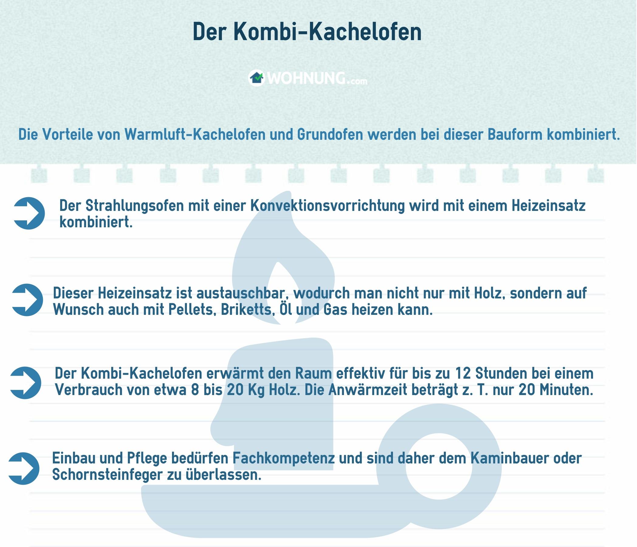 Kachelofen: Perfektes Heizen mit der richtigen Leistung - Wohnung ...