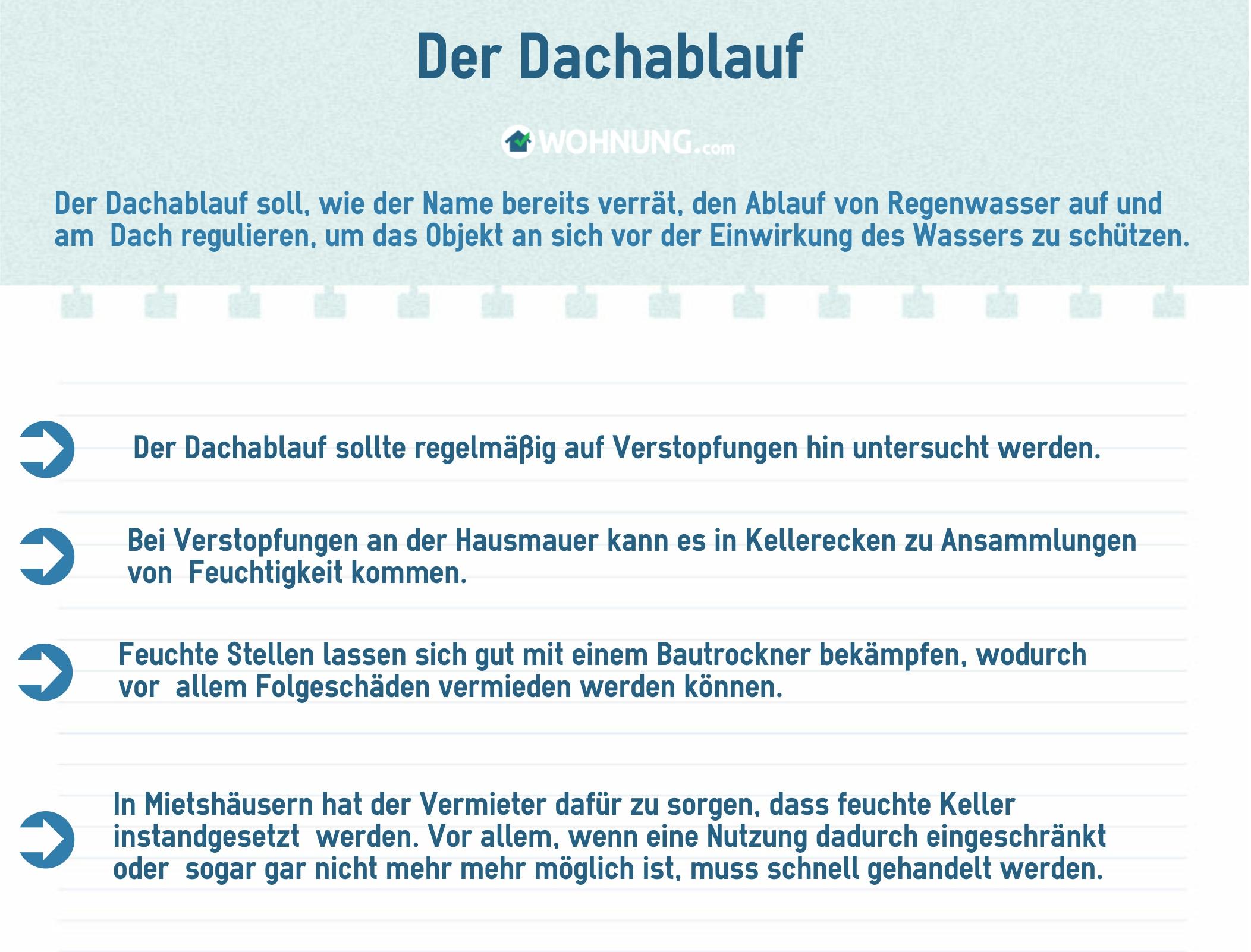 KellerFeuchtigkeitDachablauf