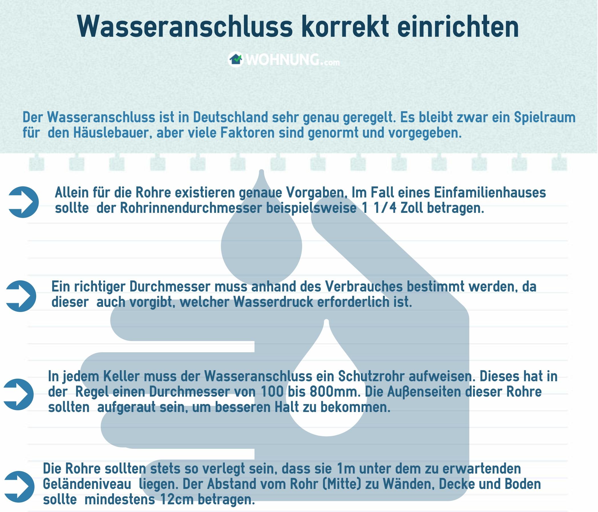 genug Wasseranschluss im Keller: Was muss beachtet werden? - Wohnung.com RJ28