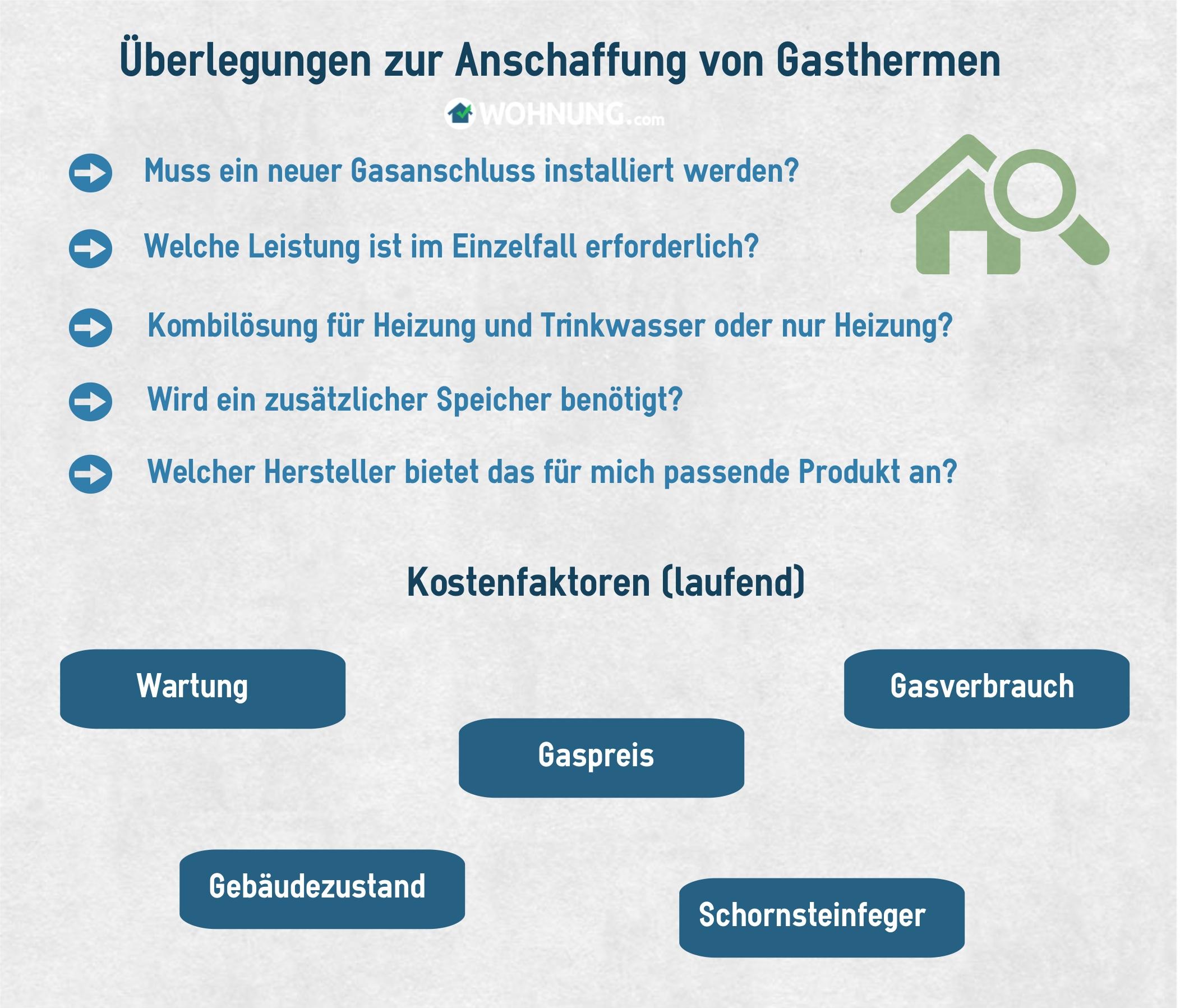Super Gastherme: Technik und Funktion - Wohnung.com Ratgeber MI67