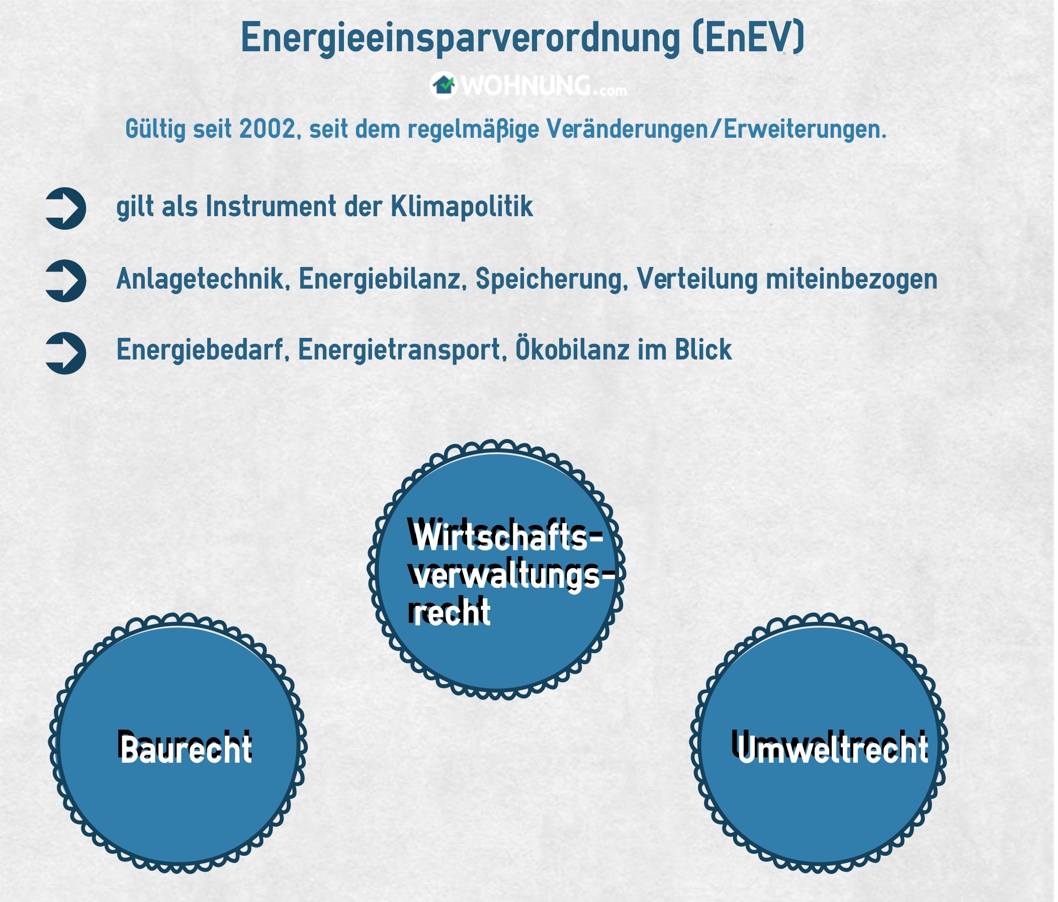 Vorteile und Nachteile einer Ölheizung - Wohnung.com Ratgeber